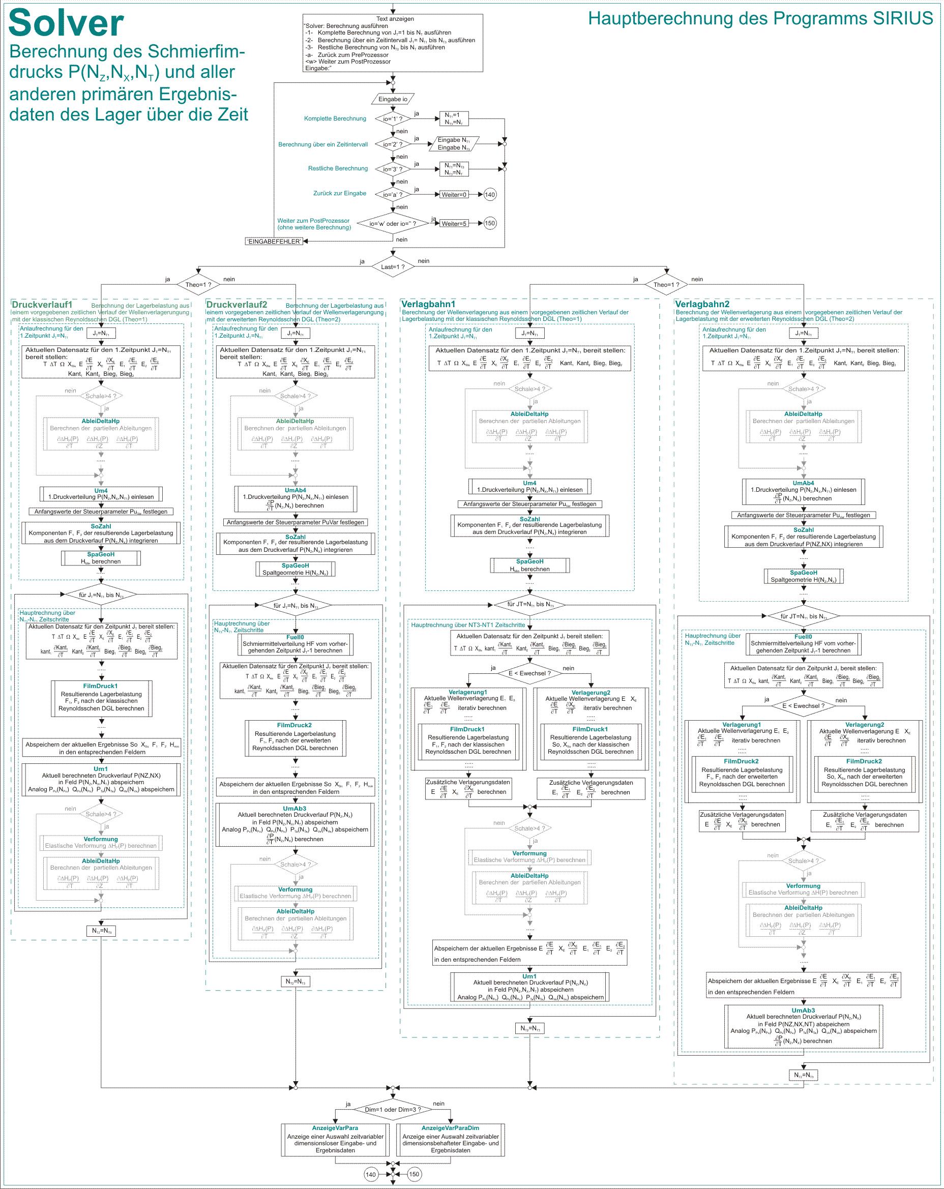 Erfreut Wie Man Hydraulische Diagramme Liest Fotos - Der Schaltplan ...